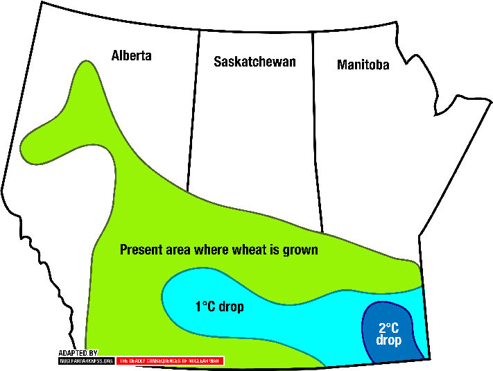 area of Canadian wheat production vs temperature